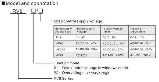 RV8 Control Relay Monitoring Voltage Relay